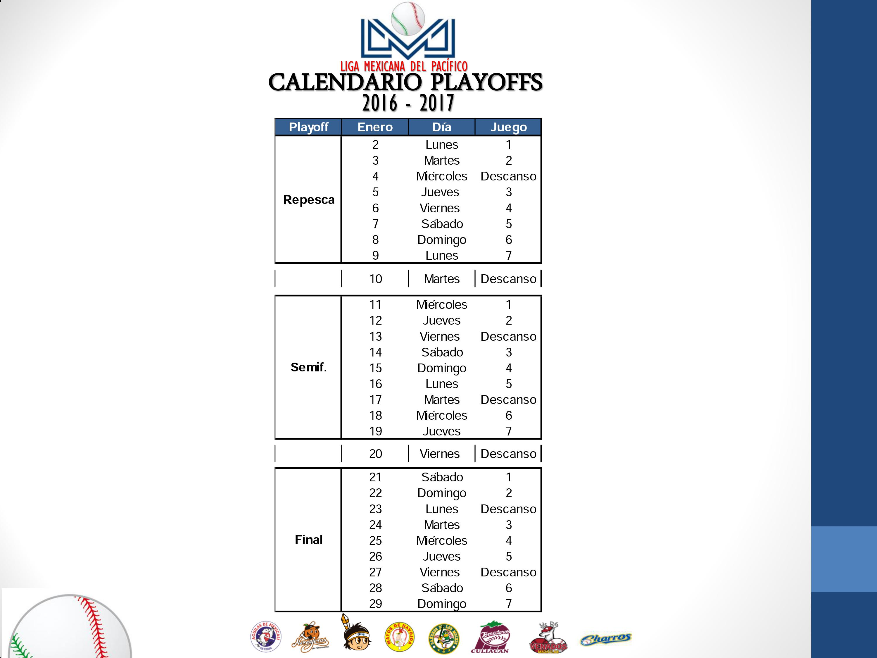 Calendario Play Off.Se Revela El Calendario De Playoffs Serpentineros